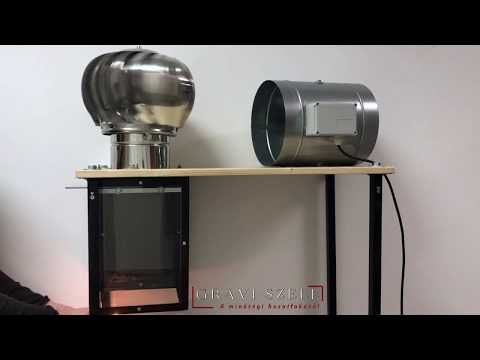 Videó látástechnika
