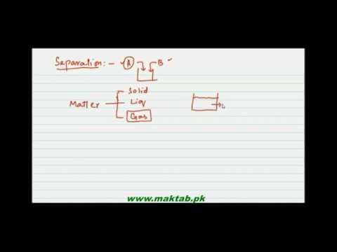 FSc Chemistry Book1, CH 2, LEC 1: Introduction