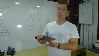 How To Test Knife Sharpness