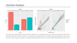 Employee Attrition Analysis
