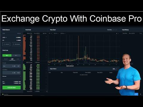 Kaip pirkti bitcoin su robinhood