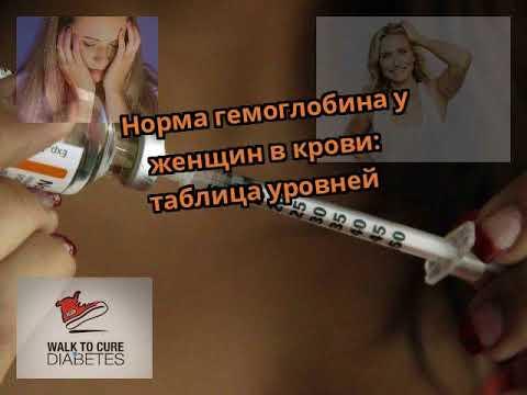 Заболевании при диабете и лечение