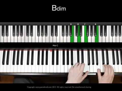 Piano Tutorial for Beginners: the Amazing Broken Chord Ballad - (Easy!)