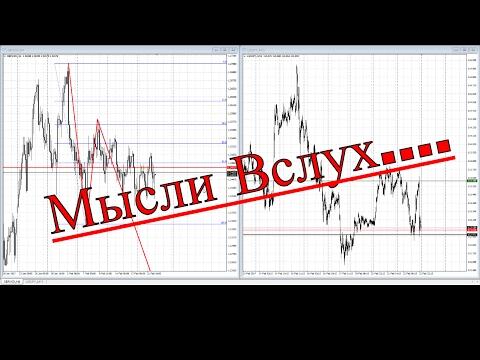 Скачать индикатор форекс zigzag of macd histo