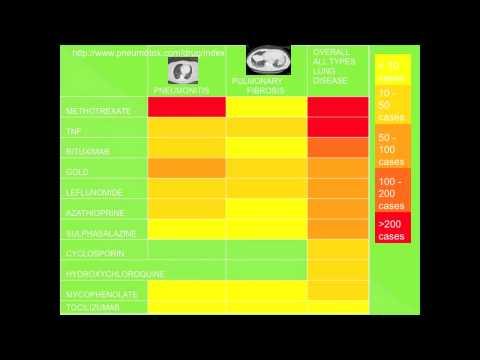 Dibazol mit Papaverin Druckdosierung Bewertungen