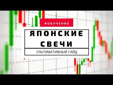 Trusted markets сигналы бинарных опционов