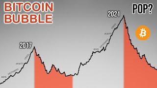 0,027 Bitcoins zu Euro