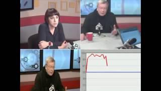 Виктор Ерофеев нaxaмил ведущей и почти довел ее до CЛЁ3! 25 октября 2016
