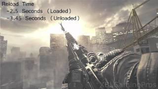 Evolution Of The Ak 47  Cod Cinematics
