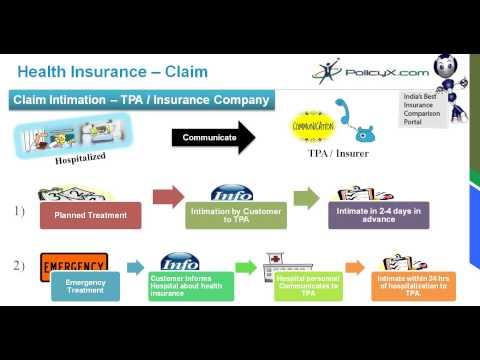 mp4 Insurance Tpa, download Insurance Tpa video klip Insurance Tpa
