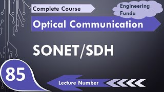 SONET/SDH Basics, Devices, Structure, Operation, Frame, Network and Applications