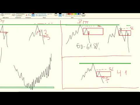 Форекс курсы валют онлайн курсы график