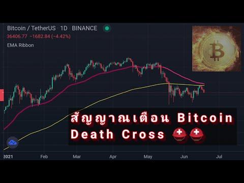 Bitcoin nemokama piniginė
