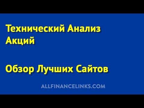 Конкурс демо счетов бинарных опционов