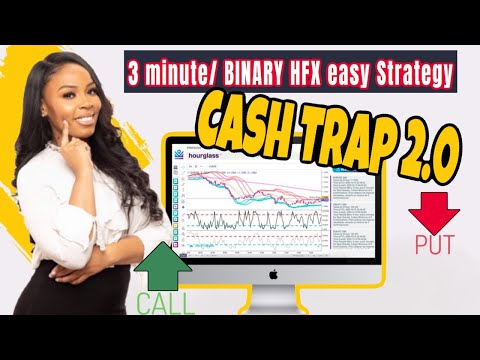 What is take profit in binary options