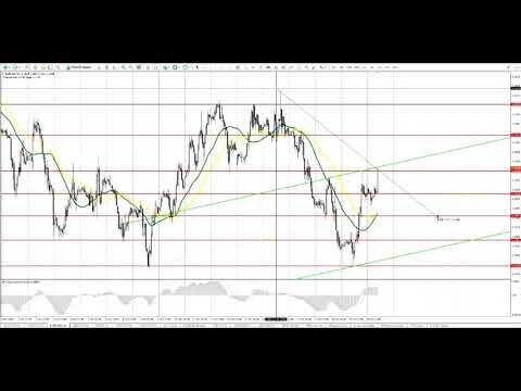 InstaForex Analytics: EUR/USD и GBP/USD: видео-прогноз на 22 октября