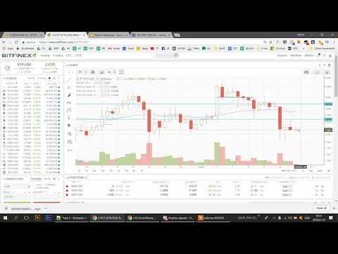 Linijinių opcionų rinka