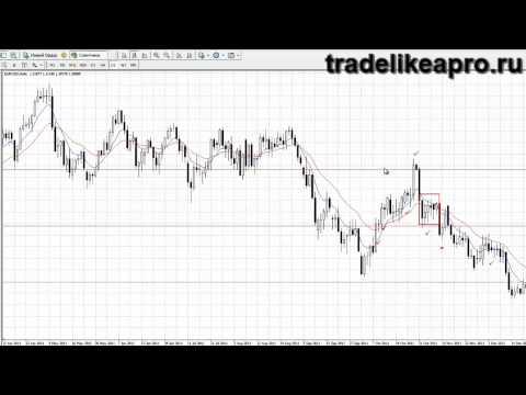 Торговать на бирже демо счет