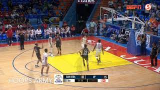 Kobe Paras and Ricci Rivero Full Highlights! Nasty vs the San Beda Red Lions