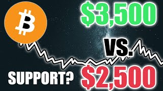 Bitcoin $3,500 Support? Good case for $2,500 BTC?