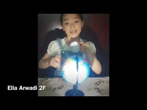 Moon Lesson - Grade 2 Science