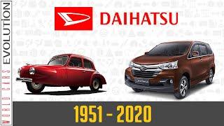 W.C.E. Daihatsu Evolution (1951 - 2020)