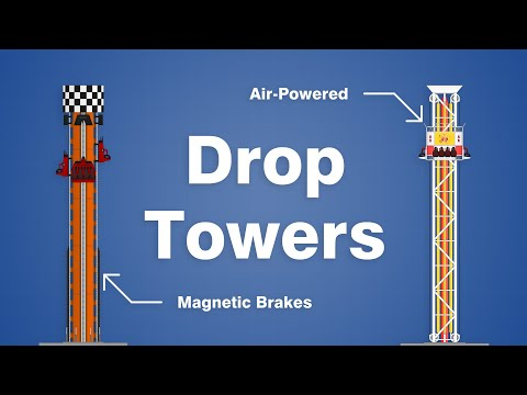 This is How Drop Tower Rides Work