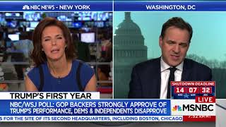 Stephanie Ruhle angered when Niall Ferguson tells her to chill | Kholo.pk