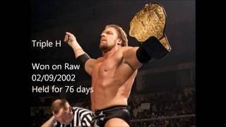 World Heavyweight Championship history (2002-2013)