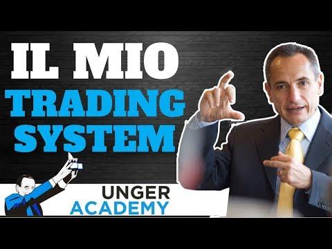 Definizione di strategie di trading di opzioni