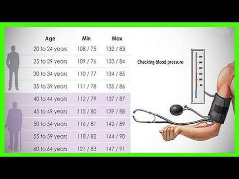Medios de reducción de la presión arterial baja