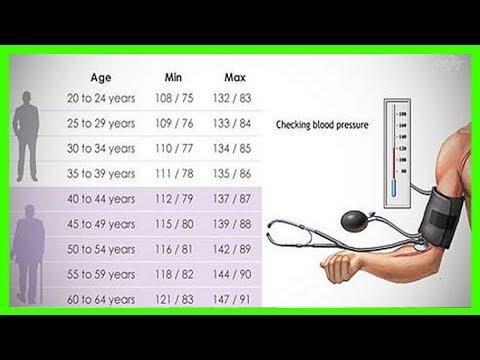 2 ASD para tratar la hipertensión