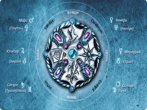 Пушнова ольга астролог