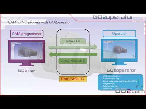 GO2Operator V6.05 // Neue Funktionen
