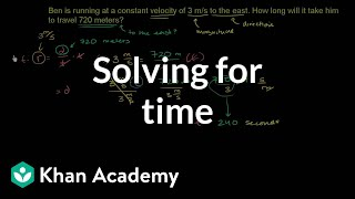 Solving for Time