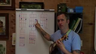 E Chord For Ukulele- Tips And Tricks