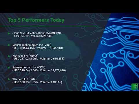 InvestorChannel's Cloud Software Watchlist Update for Friday, March, 05, 2021, 16:00 EST