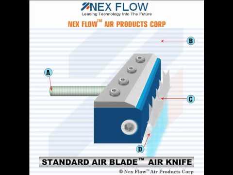 Air Knife Standard Air Blade