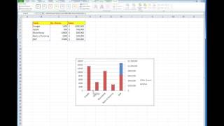 How to create a secondary axis in Excel  charts