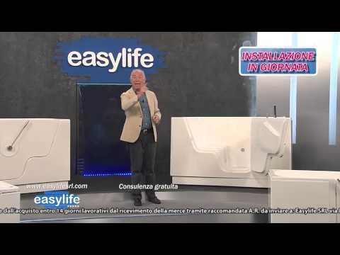 Eczema e i suoi risultati
