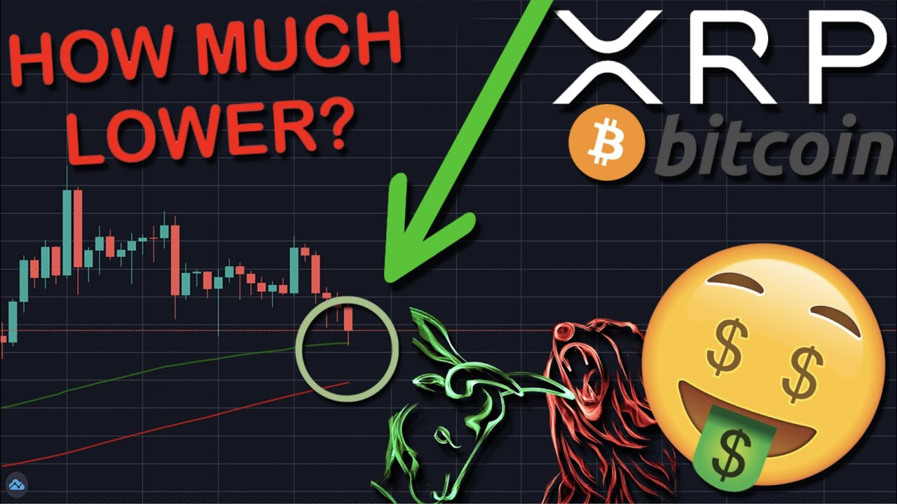 FINALLY! THIS IS WHY XRP/RIPPLE & BITCOIN ARE DROPPING! STOCK MARKET FALLS AS WELL | THIS IS HOW LOW