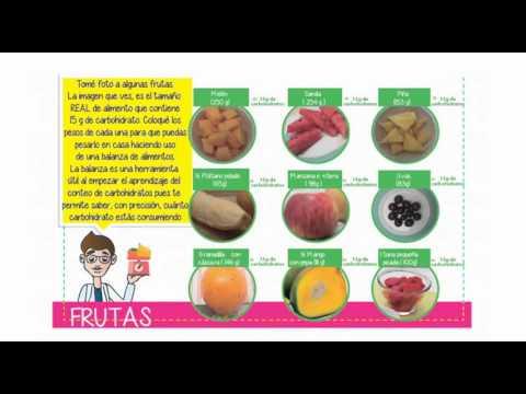 Tasa de orina Mau en los diabéticos