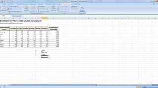 ABC анализ продаж Excel