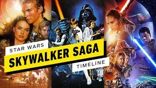 Star Wars: The Skywalker Saga Timeline in Chronological Order