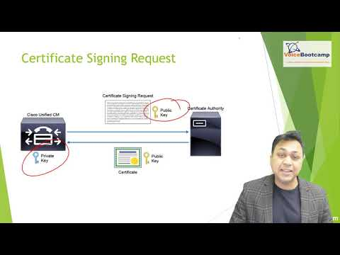 CCNP Collaboration 2020 Self Study Kit - Deploying Certificates for ...