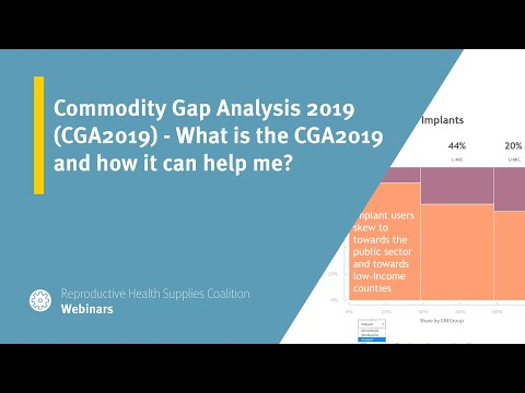 Commodity Gap Analysis 2019 (CGA2019) - What is the CGA2019 and how it can help me?