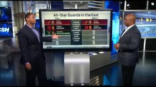 Voting for the 2017 NBA All-Star Game? Watch this first!