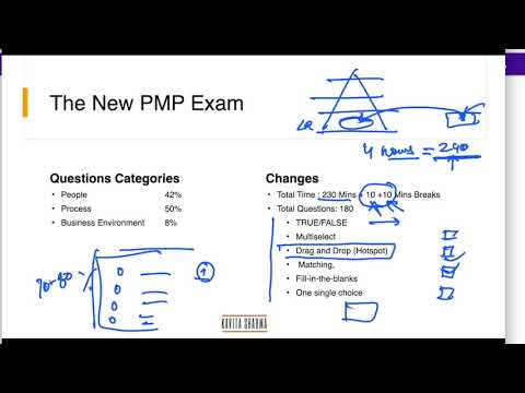 PMP Exam Changes 2021 An Overview by Kavita Sharma - YouTube