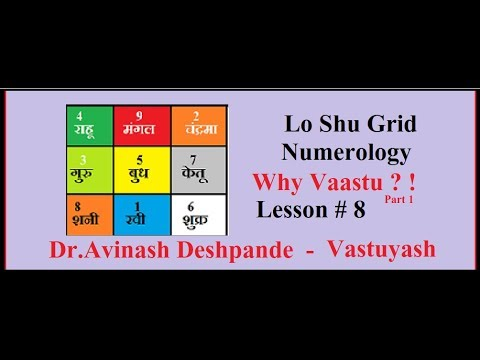 Lo Shu Grid Numerology - Lesson 2 download YouTube video in MP3, MP4