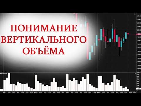 Рынки бинарных опционов